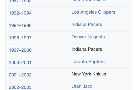 Wikipedia: Knicks hired Jackson
