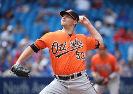 Zach Britton pitching as a member of the Baltimore Orioles (Getty Images)