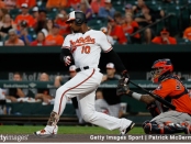 Former Baltimore Orioles outfielder Adam Jones hits against the Houston Astros