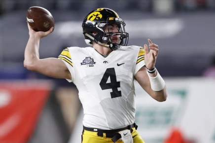 2018 Iowa Hawkeyes Football Season In Review