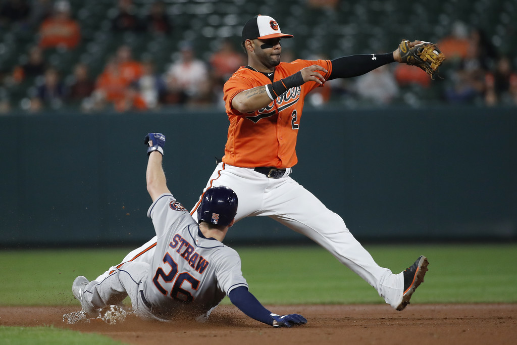 Former Baltimore Orioles infielder Jonathan Villar gets out Myles Straw in a fielder's choice against the Houston Astros