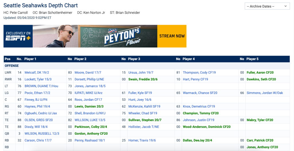 OurLads.com Seattle Seahawks Depth Chart