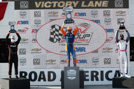 Dixon wins third straight IndyCar race in2020